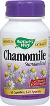 Chamomile Standardized 345 mg